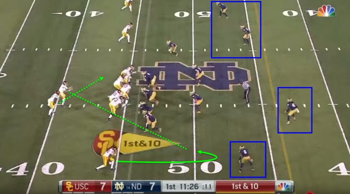 The corners are backed far off the receivers, giving the receivers a lot of space.