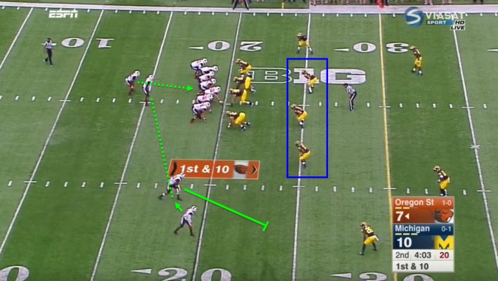 Watch the linebackers, they will be pulled out of the play.