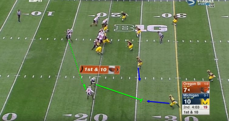 The play-action fake pulls the linebackers towards the line of scrimmage.