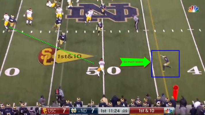 The receiver just runs a short hitch and when he gets the ball he has time to turn and run.