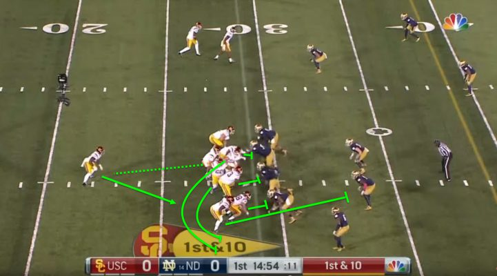 The Trojans pro-style offense is the type of offense that can neutralize the Ducks offense.