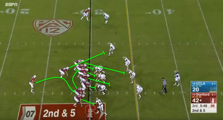 I've never been a fan of the wildcat formation, but Stanford runs it very well with McCaffrey.