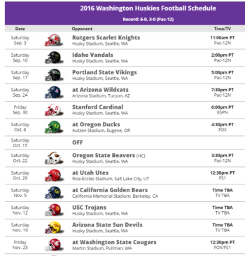The College Football Playoff Committee will not be impressed by the Huskies schedule