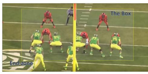 The transparent box from the picture is typically what offensive line coach Mario Cristobal will spend a great deal of his time studying opponent ... & How Important is FILM STUDY to Oregon Football? | FishDuck Aboutintivar.Com