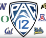 Worst to First: Rating Head Football Coaches in the Pac-12